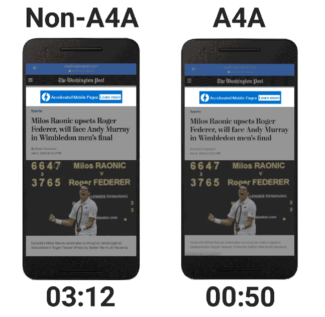 AMP vs non-AMP ad comparison