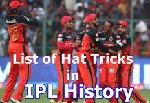 List of Hat tricks in IPL   IPL Hat tricks